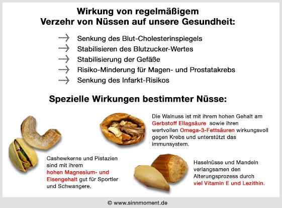 Nüsse und ihre Wirkungen auf unsere Gesundheit